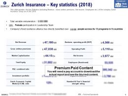 Zurich Insurance Key Statistics 2018