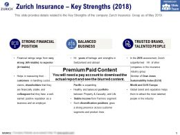 Zurich Insurance Key Strengths 2018