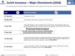 Zurich Insurance Major Divestments 2018