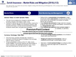 Zurich Insurance Market Risks And Mitigation 2018