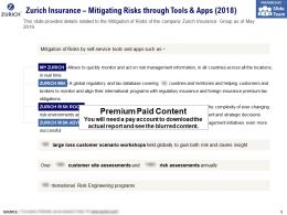 Zurich Insurance Mitigating Risks Through Tools And Apps 2018