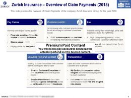 Zurich Insurance Overview Of Claim Payments 2018