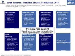 Zurich Insurance Products And Services For Individuals 2018