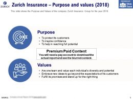 Zurich Insurance Purpose And Values 2018