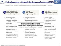 Zurich Insurance Strategic Business Performance 2019