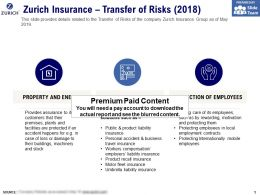 Zurich Insurance Transfer Of Risks 2018