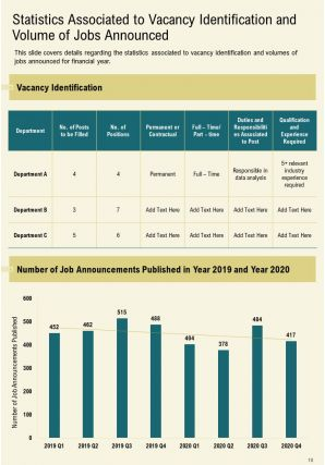 Agency Recruitment Annual Report PDF DOC PPT Document Report Template