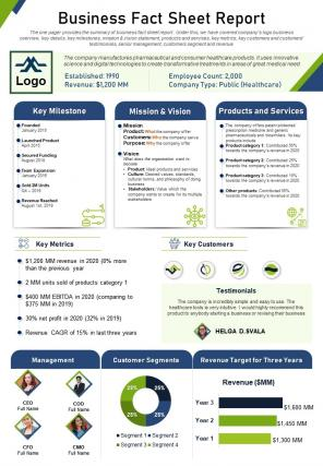 Business Fact Sheet Report Presentation Infographic PPT PDF Document