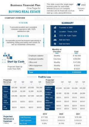 Business Financial Plan One Page For Buying Real Estate Document PPT PDF Doc Printable