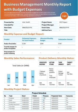 Business Management Monthly Report With Budget Expenses Presentation Report Infographic PPT PDF Document