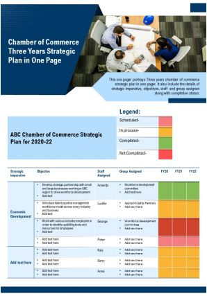 Chamber Of Commerce Three Years Strategic Plan In One Page Presentation Report Infographic PPT PDF Document