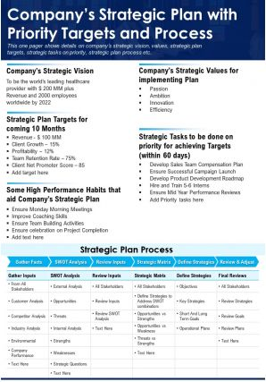 Companys Strategic Plan With Priority Targets And Process Presentation Report Infographic PPT PDF Document