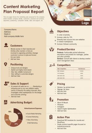 Content Marketing Plan Proposal Report Presentation Report Infographic PPT PDF Document