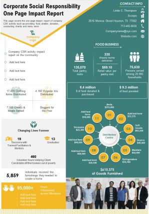 Corporate Social Responsibility One Page Impact Report Presentation Report Infographic PPT PDF Document