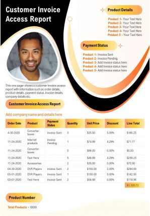 Customer Invoice Access Report Presentation Report Infographic PPT PDF Document