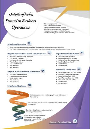 Details Of Sales Funnel In Business Operations Presentation Report Infographic PPT PDF Document