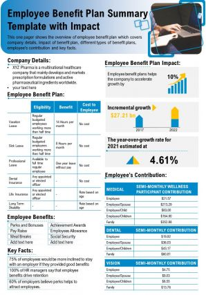 Employee Benefit Plan Summary Template With Impact Presentation Report Infographic PPT PDF Document