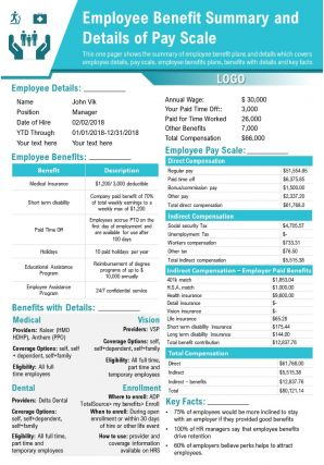 Employee Benefit Summary And Details Of Pay Scale Presentation Report Infographic PPT PDF Document