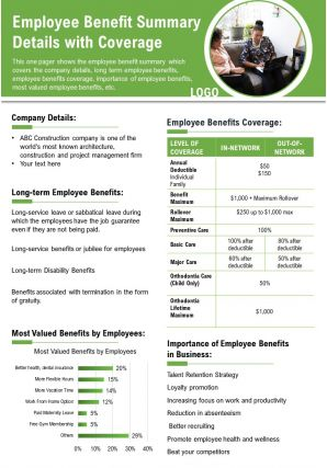 Employee Benefit Summary Details With Coverage Presentation Report Infographic PPT PDF Document