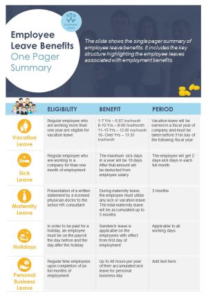 Employee Leave Benefits One Pager Summary Presentation Report Infographic PPT PDF Document