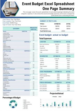 Event Budget Excel Spreadsheet One Page Summary Presentation Report PPT PDF Document