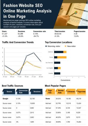Fashion Website SEO Online Marketing Analysis In One Page Report PPT PDF Document