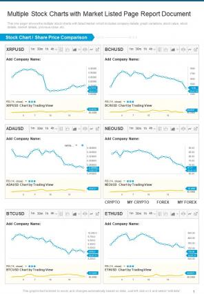 Multiple Stock Charts With Market Listed Page Report Document Presentation Infographic PPT PDF