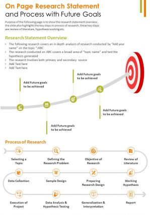On Page Research Statement And Process With Future Goals Presentation Report Infographic PPT PDF Document