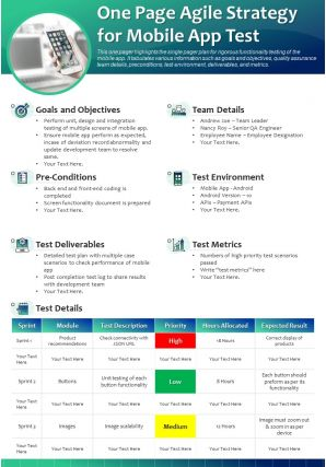 One Page Agile Strategy For Mobile App Test Presentation Report Infographic PPT PDF Document
