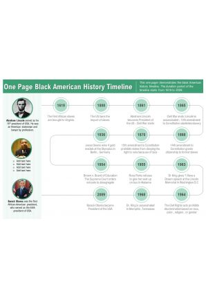 One Page Black American History Timeline Presentation Report Infographic PPT PDf Document