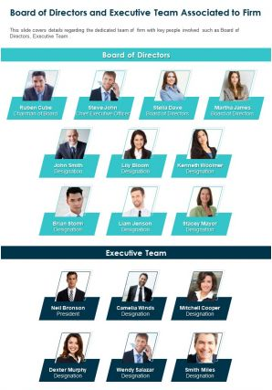 One Page Board Of Directors And Executive Team Associated To Firm Report Infographic PPT PDF Document