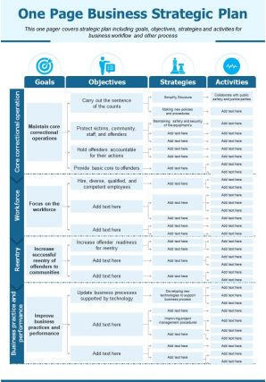 One Page Business Strategic Plan Presentation Report Infographic PPT PDF Document