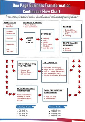 One Page Business Transformation Continuous Flow Chart Presentation Report Infographic PPT PDF Document