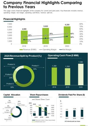 One Page Company Financial Highlights Comparing To Previous Years Report Infographic PPT PDF Document