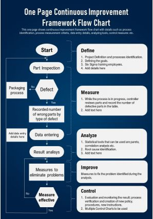 One Page Continuous Improvement Framework Flow Chart Presentation Report Infographic PPT PDF Document