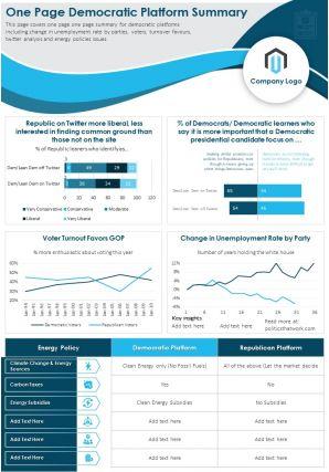 One Page Democratic Platform Summary Presentation Report Infographic PPT PDF Document