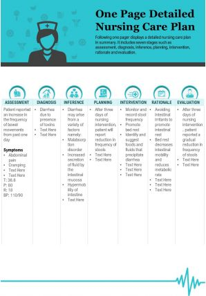 One Page Detailed Nursing Care Plan Presentation Report Infographic PPT PDF Document