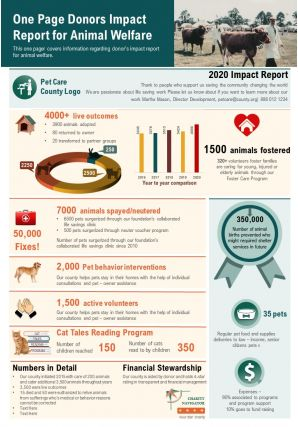 One Page Donors Impact Report For Animal Welfare Presentation Report Infographic PPT PDF Document