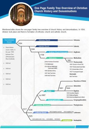 One Page Family Tree Overview Of Christian Church History And Denominations PPT PDF Document