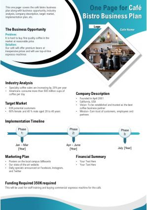 One Page For Cafe Bistro Business Plan Presentation Report Infographic PPT PDF Document
