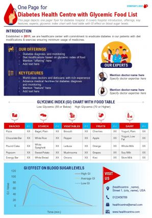 One Page For Diabetes Health Centre With Glycemic Food List Presentation Report Infographic PPT PDF Document