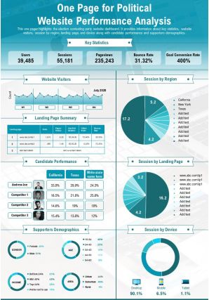 One Page For Political Website Performance Analysis Presentation Report Infographic PPT PDF Document