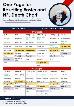 One Page For Resetting Roster And NFL Depth Chart Presentation Report Infographic PPT PDF Document
