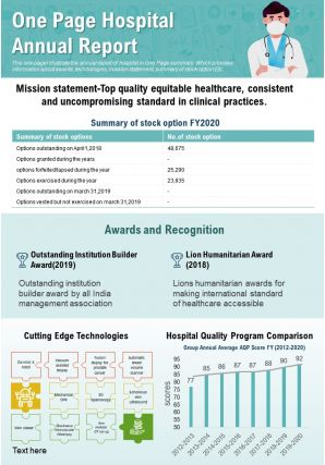 One Page Hospital Annual Report Presentation Report Infographic PPT PDF Document