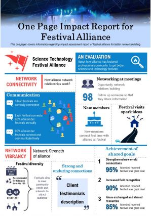 One Page Impact Report For Festival Alliance Presentation Report Infographic PPT PDF Document