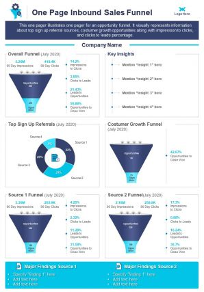 One Page Inbound Sales Funnel Presentation Report Infographic PPT PDF Document