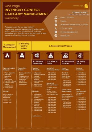 One Page Inventory Control Category Management Summary Presentation Report Infographic PPT PDF Document