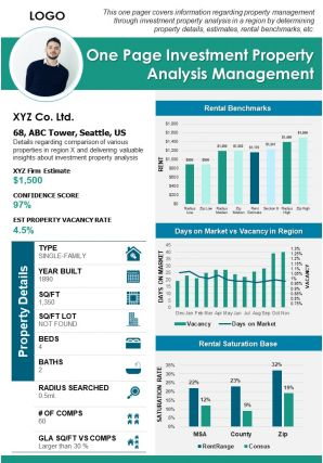 One Page Investment Property Analysis Management Presentation Report Infographic PPT PDF Document