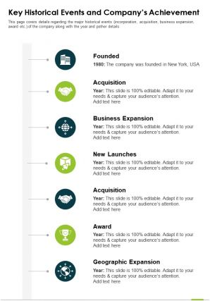 One Page Key Historical Events And Companys Achievement Report Infographic PPT PDF Document