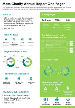 One Page Mass Charity Annual Report One Pager Presentation Report Infographic PPT PDF Document